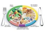 Гостиница Пегас - иконка «питание» в Зубовой Поляне